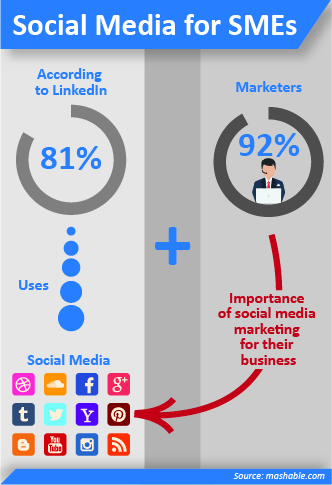 Social Media for SMEs-02