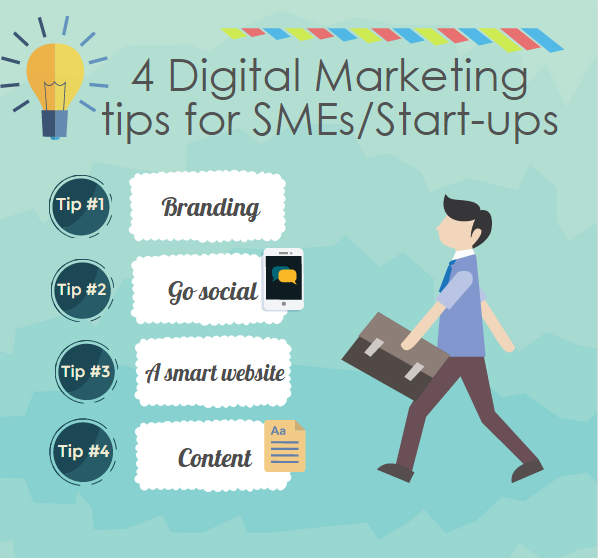 Digital Marketing tips for SME