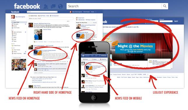facebookads-diagram